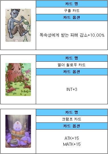 Card List Ragnarok Origin ラグオリ   라그나로크 오리진 2