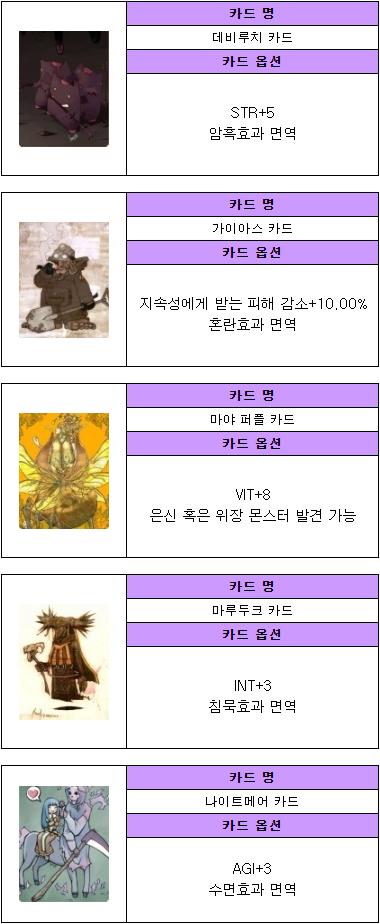 Card List Ragnarok Origin ラグオリ   라그나로크 오리진 3