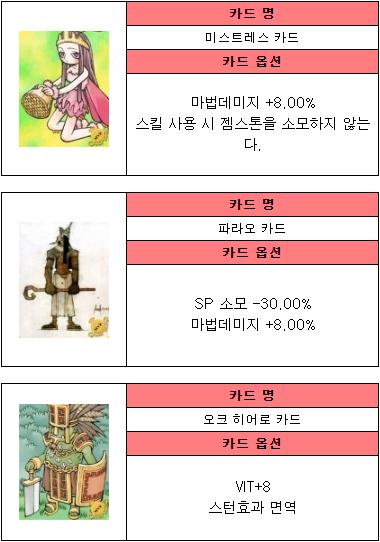 Card List Ragnarok Origin ラグオリ   라그나로크 오리진 4